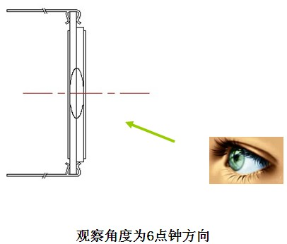 晶拓段码液晶屏视角的选择1