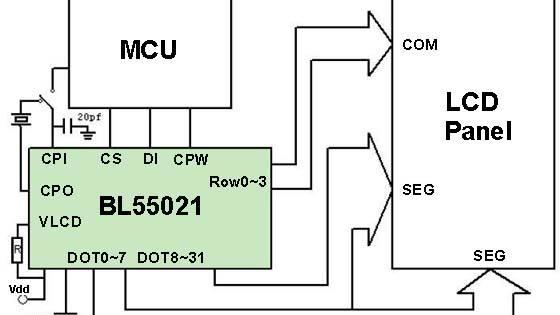 晶拓LCD液晶屏驱动电路数据传输方式有哪些?