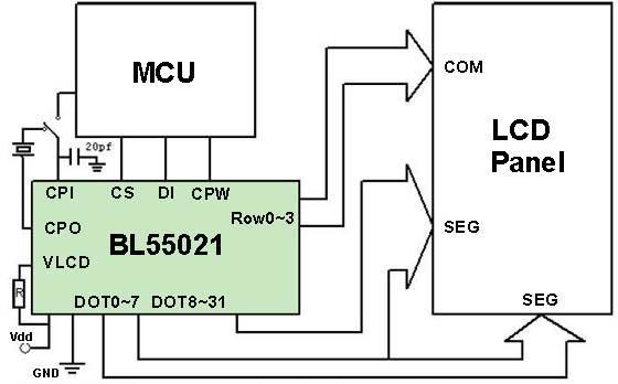 晶拓液晶驱动电路