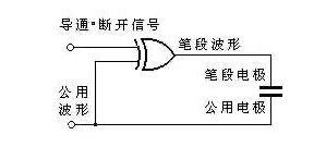 晶拓液晶屏静态驱动2