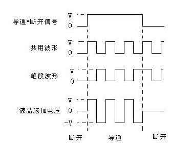 晶拓液晶屏静态驱动3