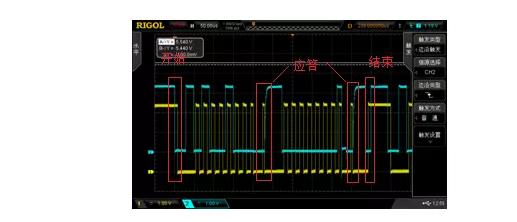 图4 模式设置波形图