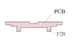 背光源内部结构1
