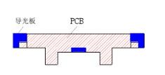 背光源内部结构5