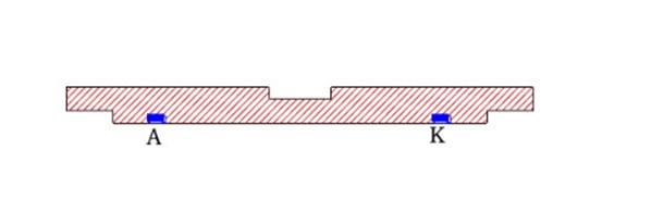 背光源内部结构4