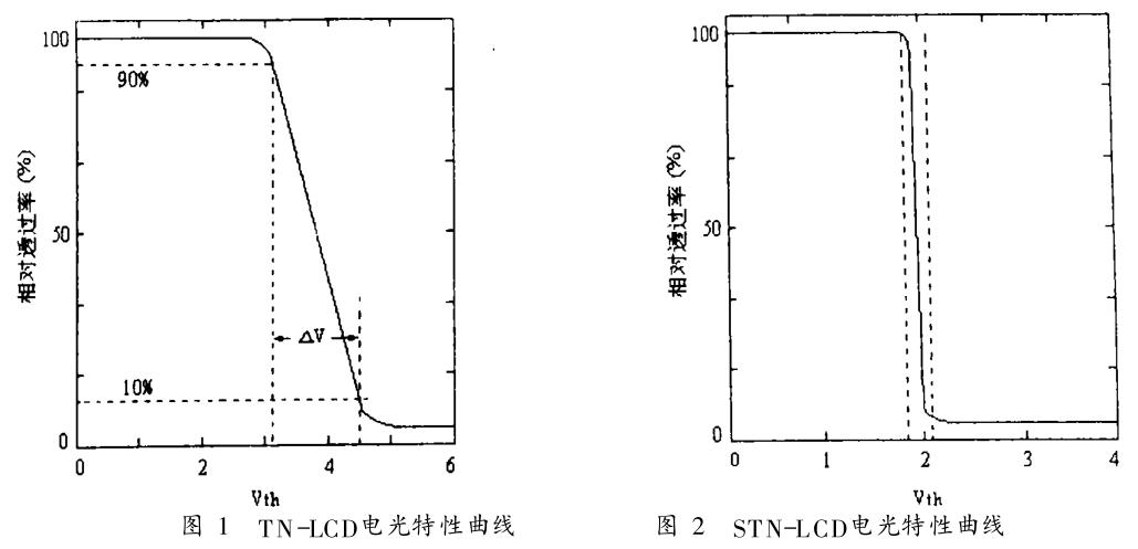晶拓stn液晶屏2