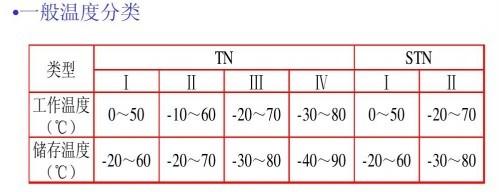 一般温度分类