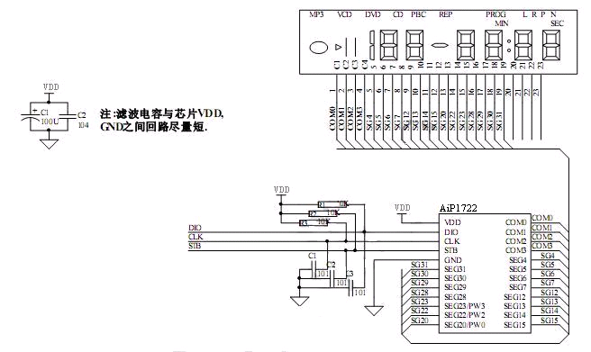 AiP1722主要应用