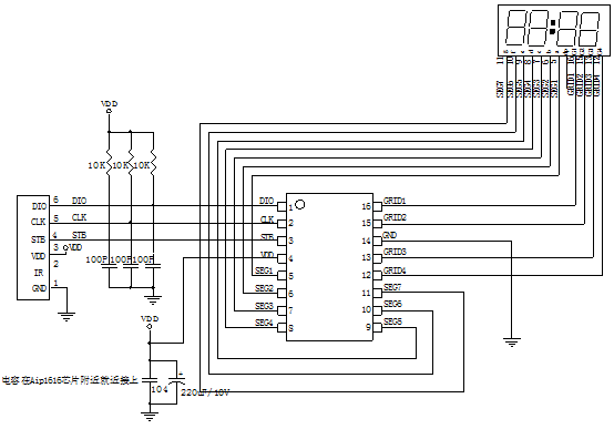 AiP1616主要应用