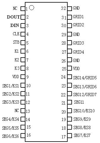 AiP1623(四线)主要应用