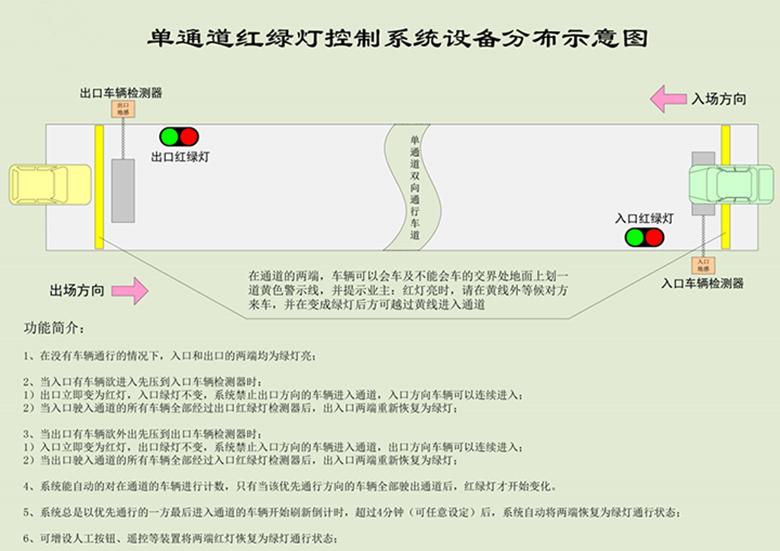 红绿灯控制电路板1