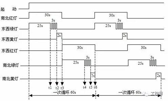 红绿灯控制电路板2