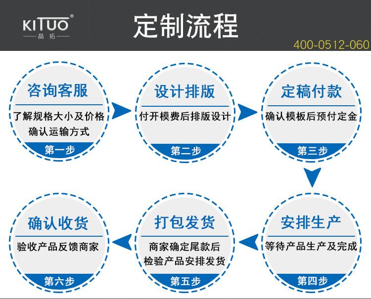 背光源详情页2019.10_09